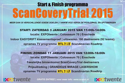 ScanCoveryTrial