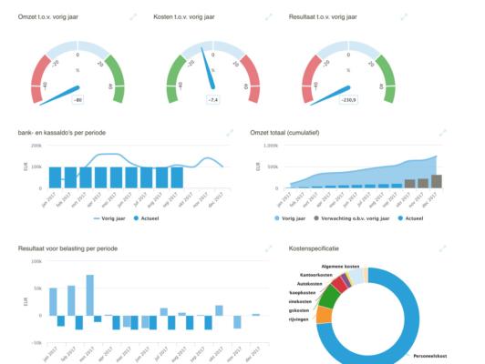 Visionplanner-software